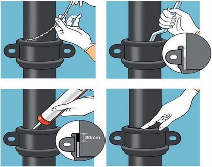 герметизация канализации