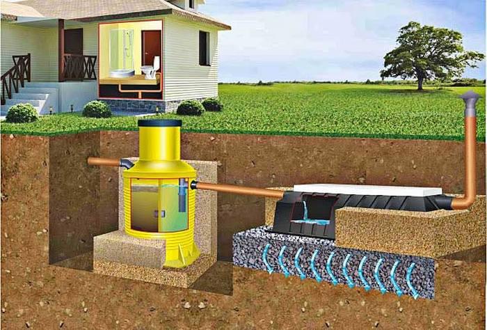 очистные сооружения воды