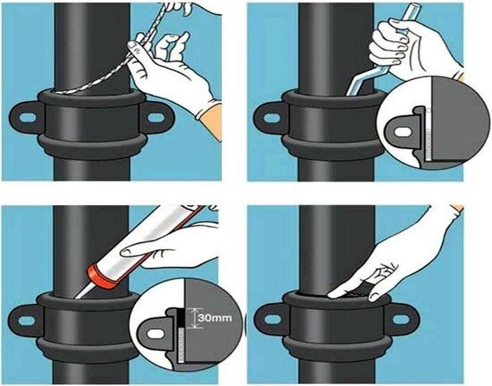 канализационные установки своими руками
