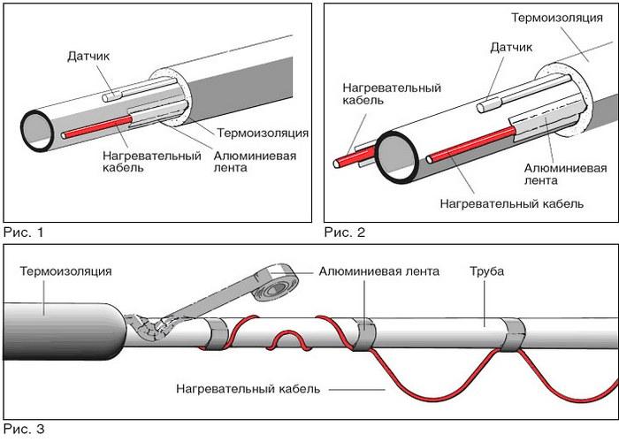утеплитель канализационных труб