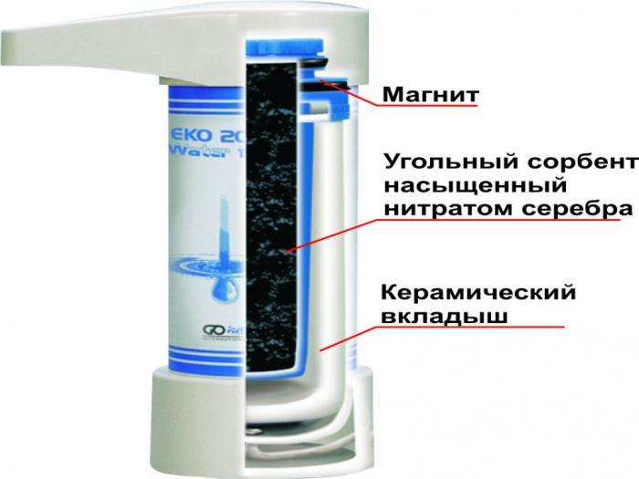 средство для обеззараживания воды