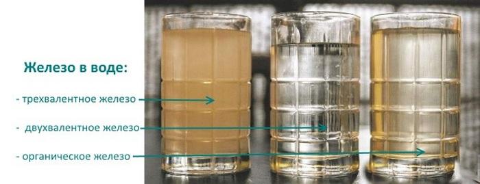 фильтр для воды от железа