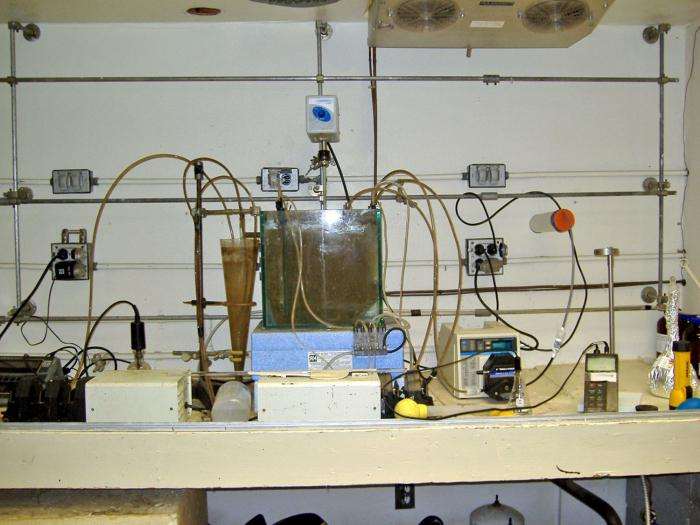 анализ воды сточной