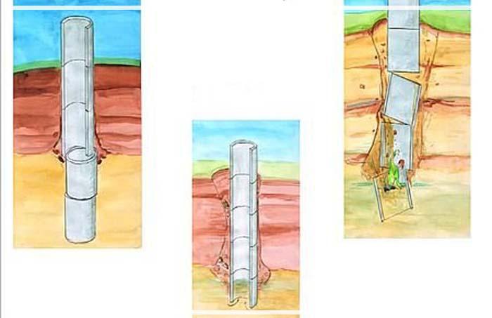 Существуют теории о биологическом характере таких образований, они — результат жизнедеятельности микроорганизмов в грунтовых водах; ложные , содержат мелкодисперсный песок.