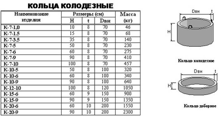 вес жби изделий таблица