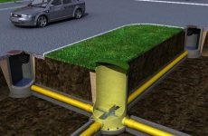 сети канализации это сооружение