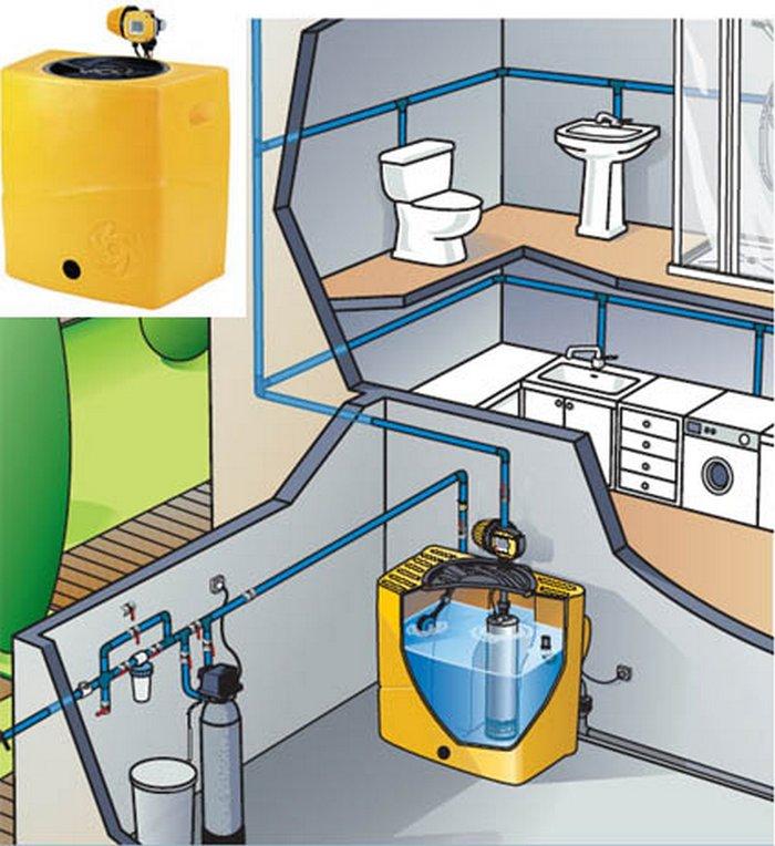 как улучшить давление воды в доме