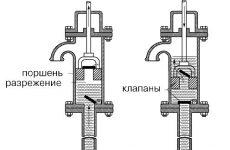 насос ручной для воды