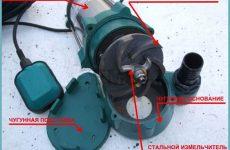 ремонт фекальных насосов