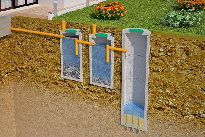 Монтаж канализации для бани своими руками