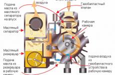 устройство вакуумного насоса