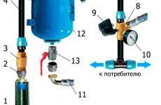 схема подключения гидроаккумулятора к погружному насосу