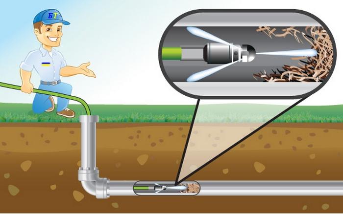 промывка канализации