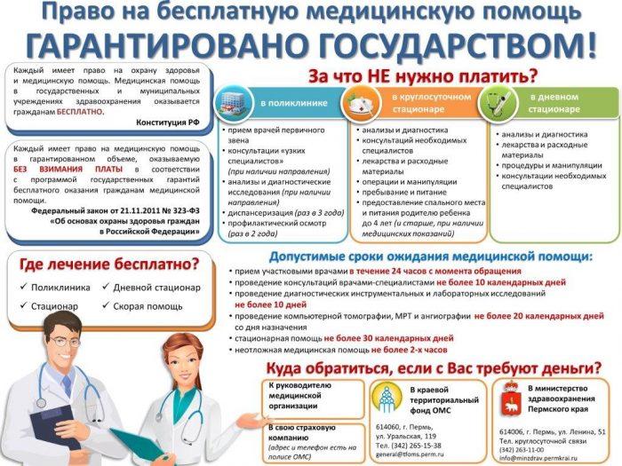 бесплатная медицинская помощь