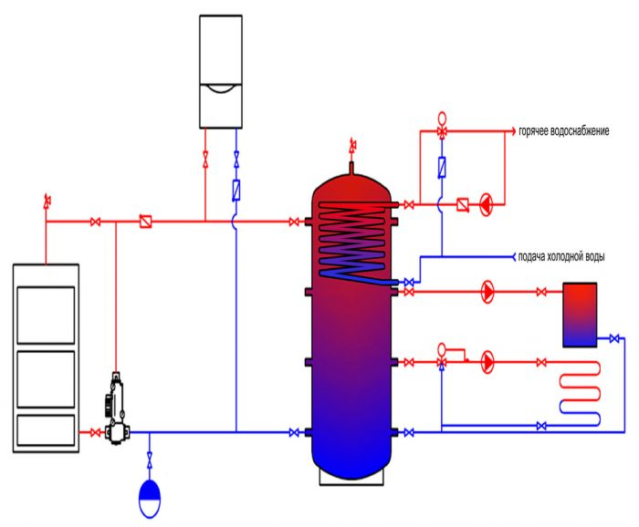 бак аккумулятор для отопления