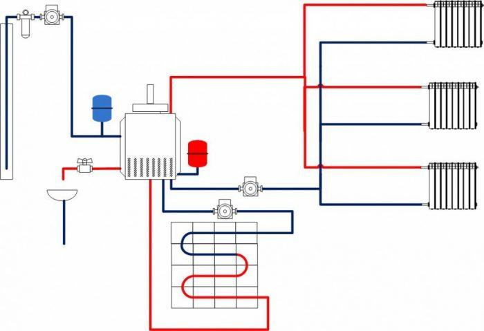 устройство системы отопления на антифризе