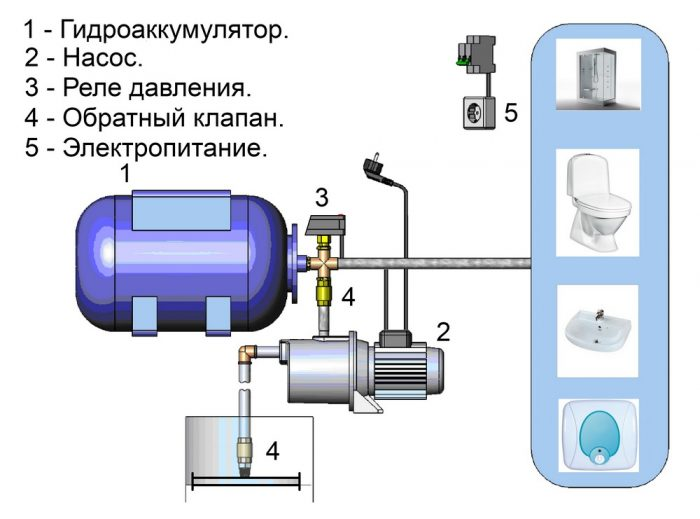монтаж реле на насос или станцию