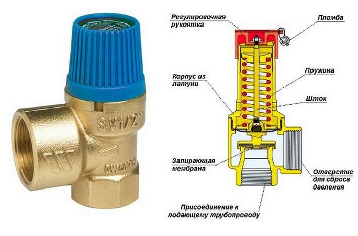 защитные термостаты
