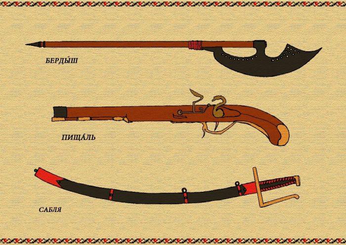 русское оружие