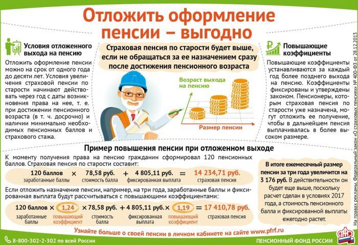 отложенное оформление пенсии