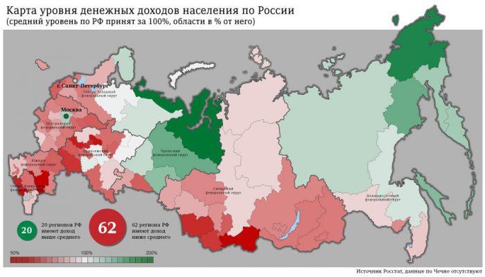 доходность регионов России