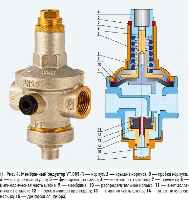 мембранный редуктор давления воды