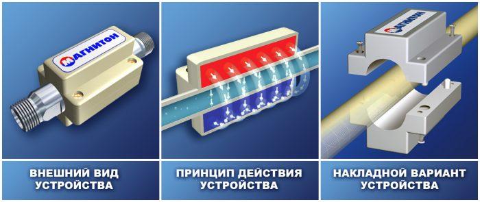 устройство накладного магнитного фильтра