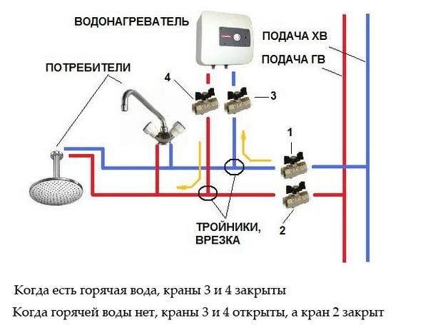вариант схемы подключения проточного нагревателя