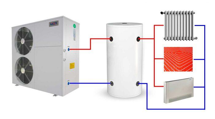 тепловой насос типа воздух-воздух