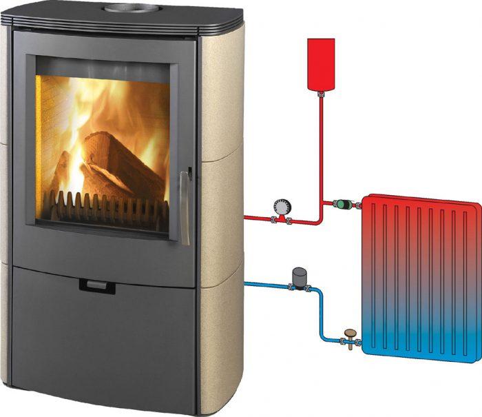 печное газовое отопление