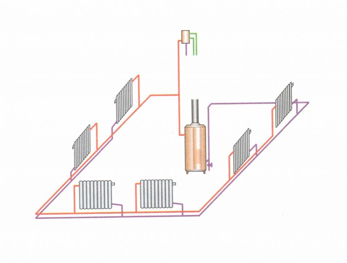 простейшая система отопления частного дома