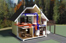 отопление жилого дома