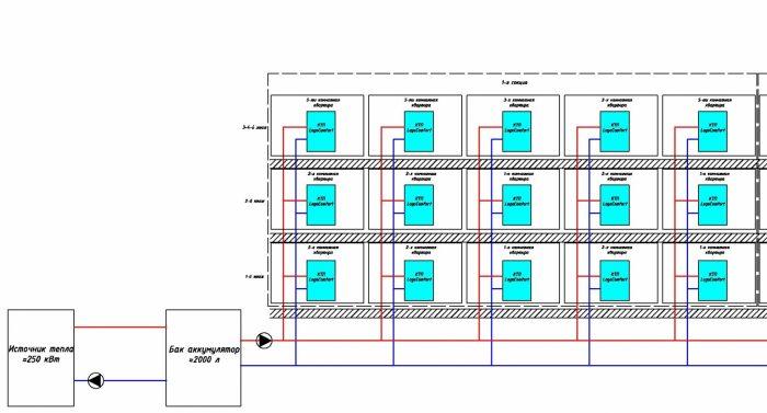 схема центрального отопления