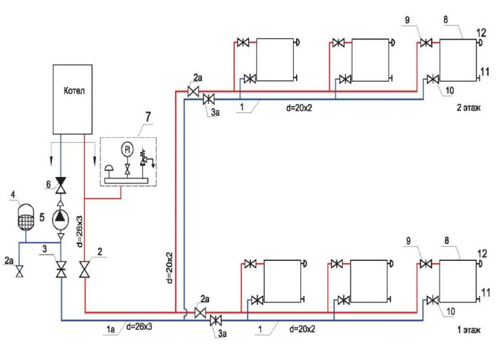 система отопления для двухэтажного дома
