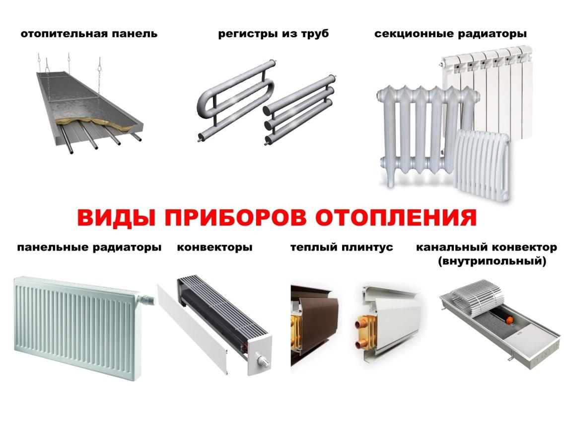 разновидности отопительных радиаторов