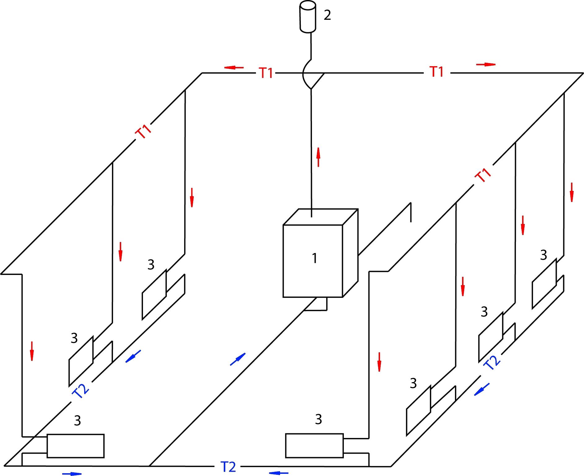 принцип действия системы отопления