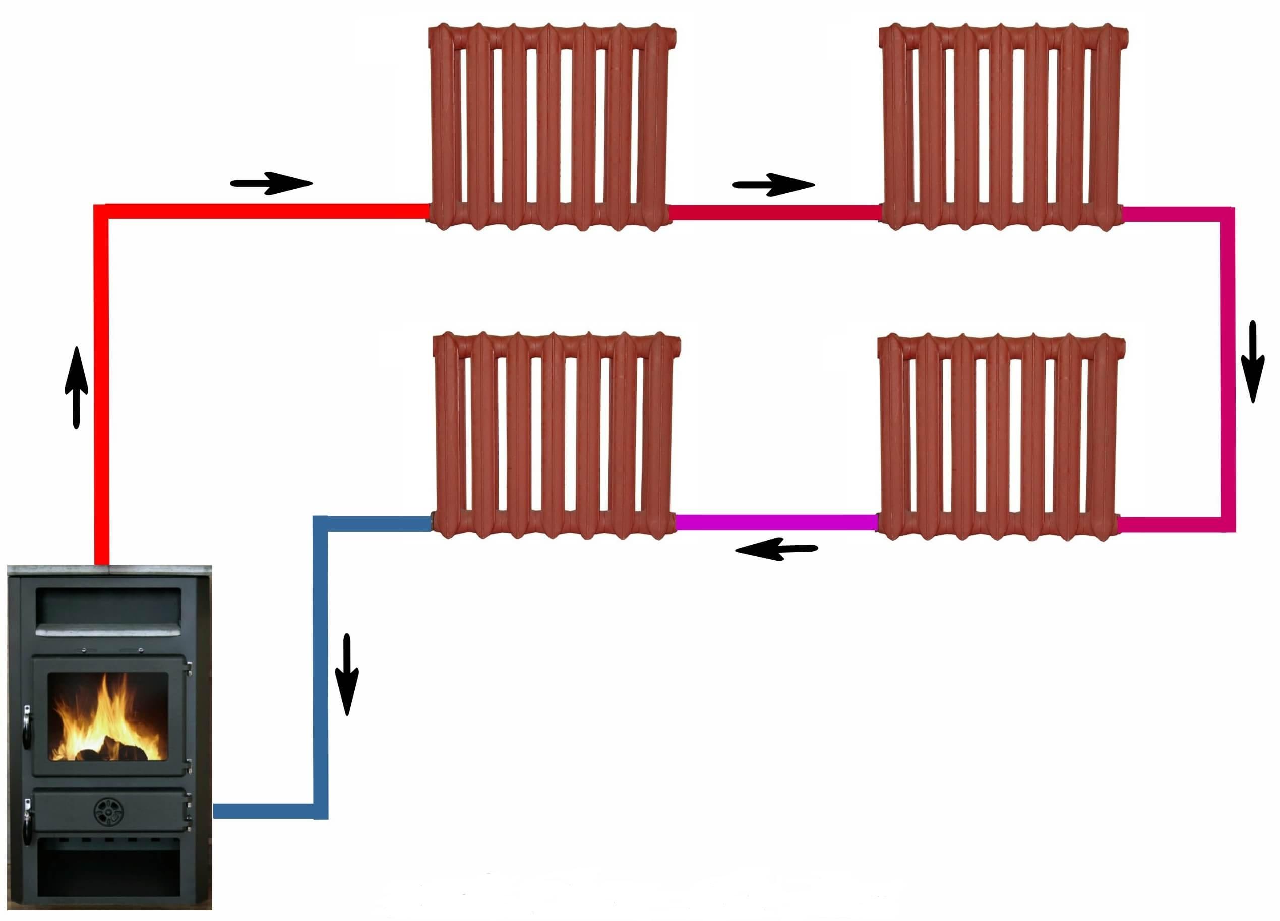 как разделить отопление на два контура