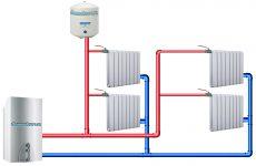 водяное отопление