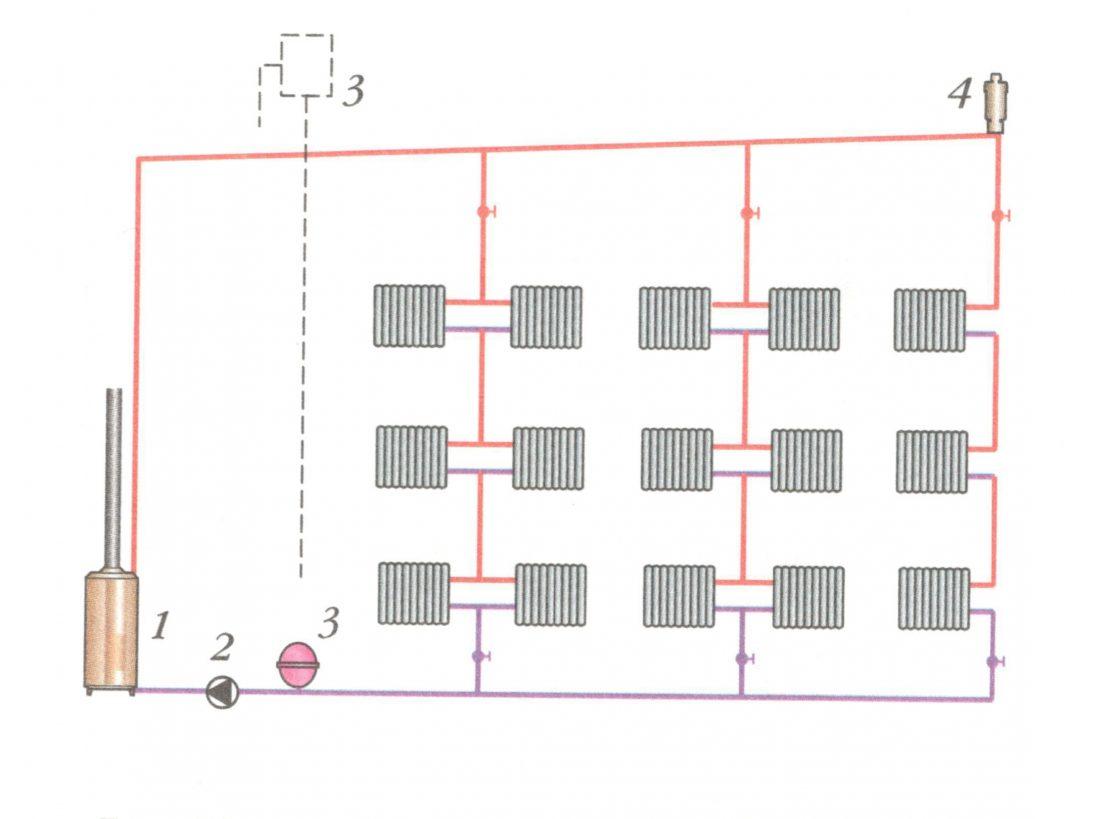 предлагаем отопление ленинградка схема и фотографий ступенях храма