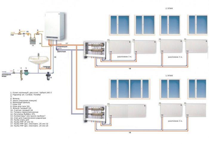 схема автономного отопления для квартиры