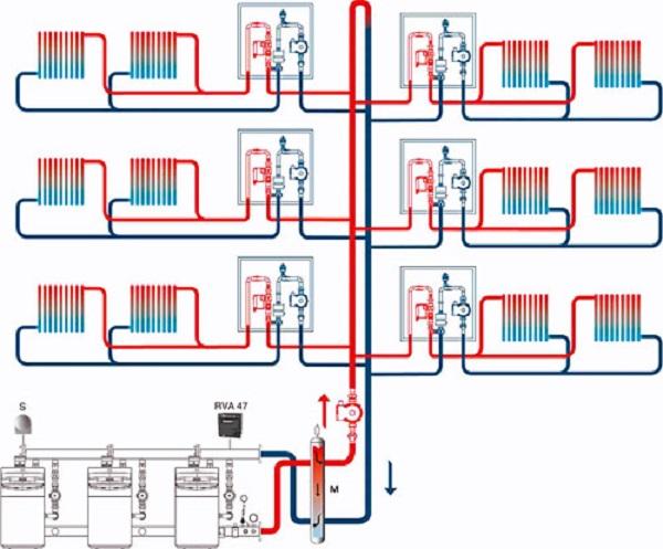 хема автономного отопления многоквартирного дома