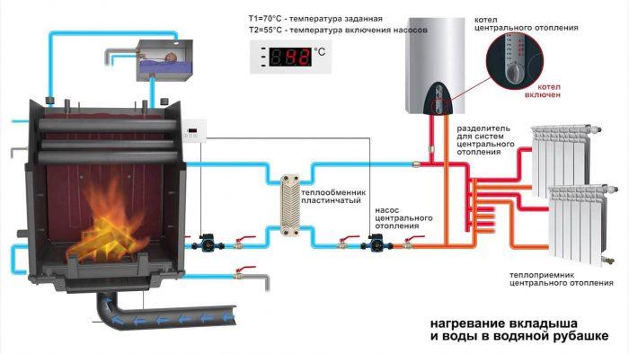 схема водяного отопления загородного дома
