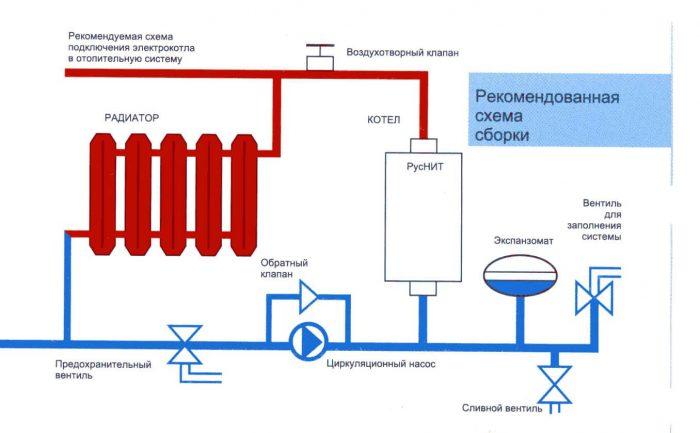схема устройства отопительной системы