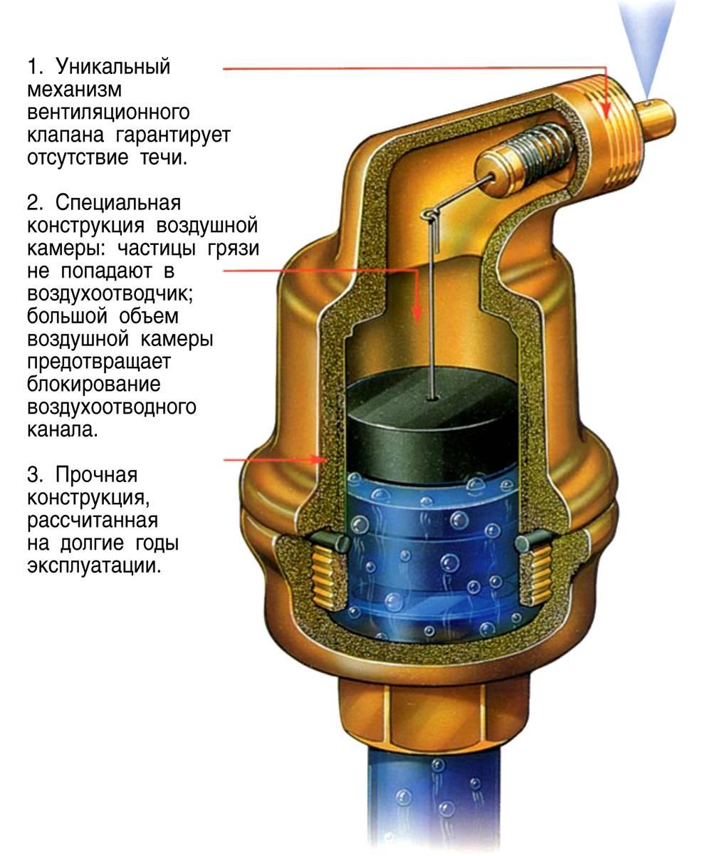 принцип работы автоматического клапана