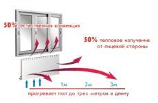 работа конвекторной системы отопления