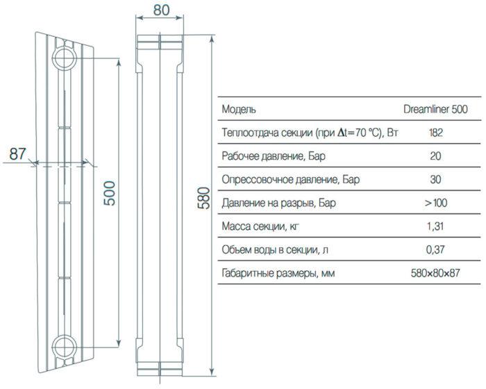 допустимое давление в алюминиевом радиаторе