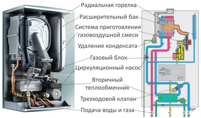 конденсаторный котел