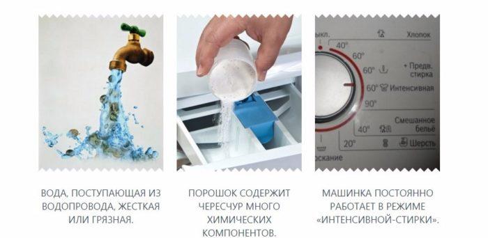 причины накипи в стиральной машинке