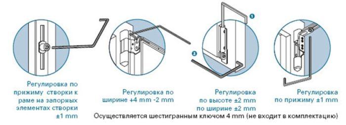 регулировка пластиковой двери