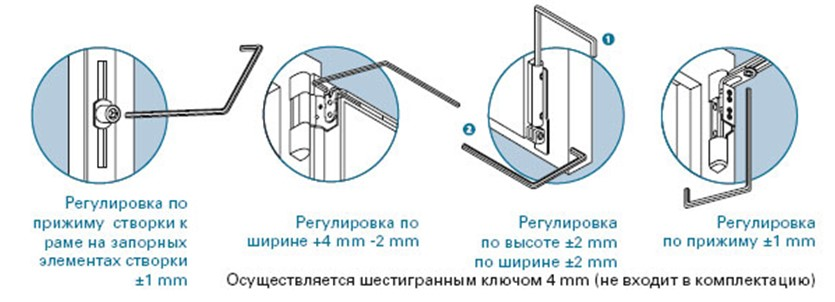 схема регулировки пластиковых окон